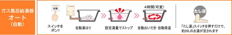 ガス風呂給湯器オート(自動)