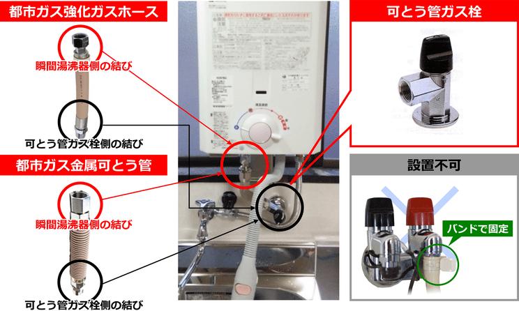 瞬間湯沸器交換注意点図